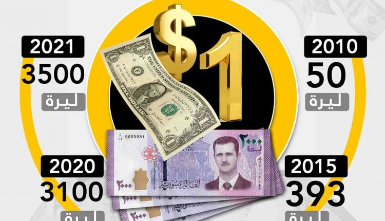 الليرة السورية 1