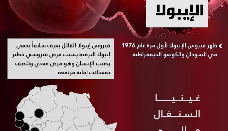 فيروس ايبولا